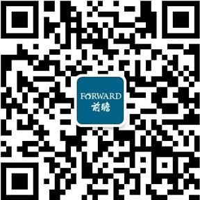 前瞻产业研究院微信二维码